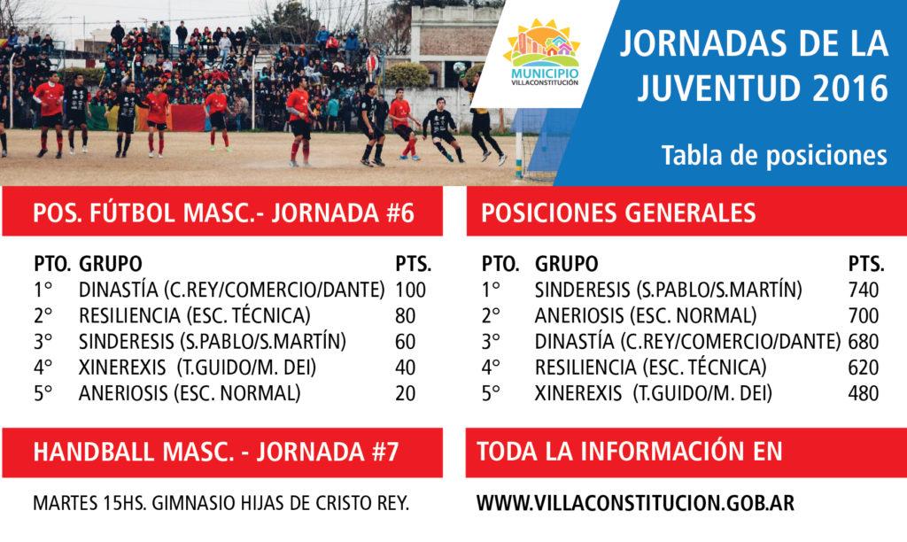 Tabla Posiciones fecha #6 Fútbol masc-05